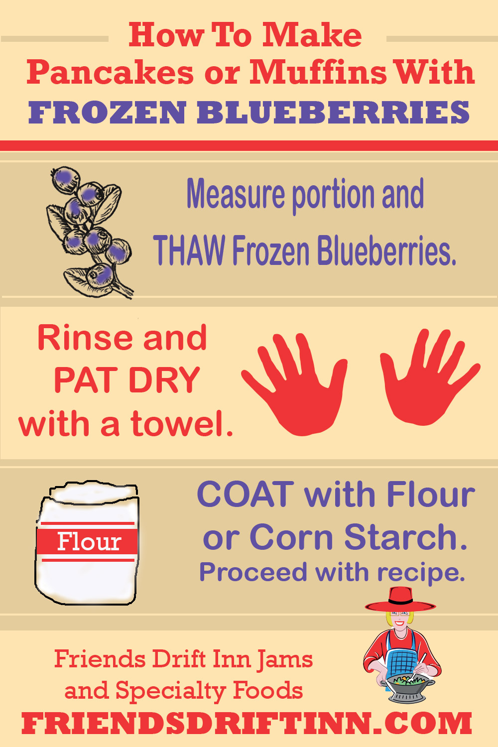 Infographic how to use frozen blueberries in blueberry pancakes