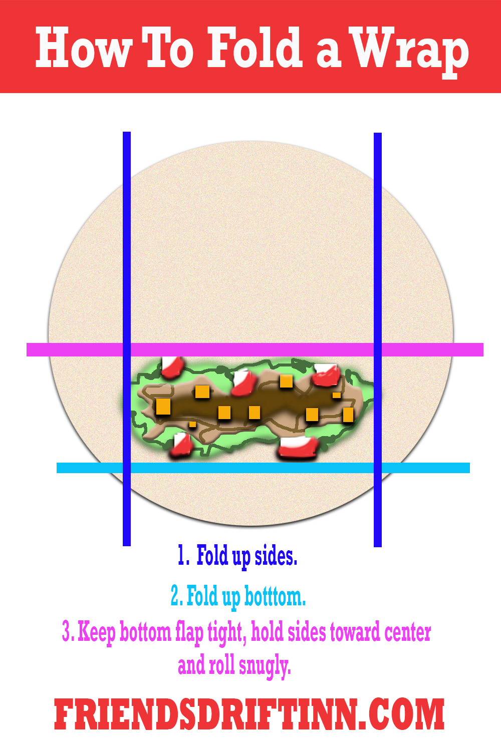 Infographic showing grid over tortilla wrap to illustrate how to fold wrap.